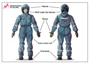 Mountaineers Equipment Provided